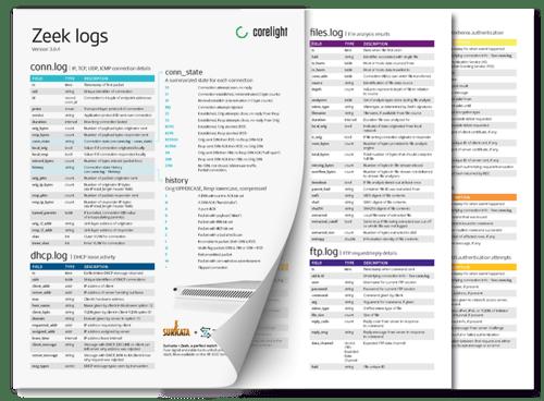 ig-site-zeek-logs-cheatsheet-three-pages
